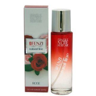 apa parfum trandafir
